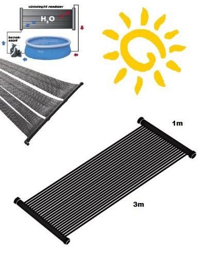 CleanPool szolárszőnyeg 3m2 -es felülettel TVP-SZOL3